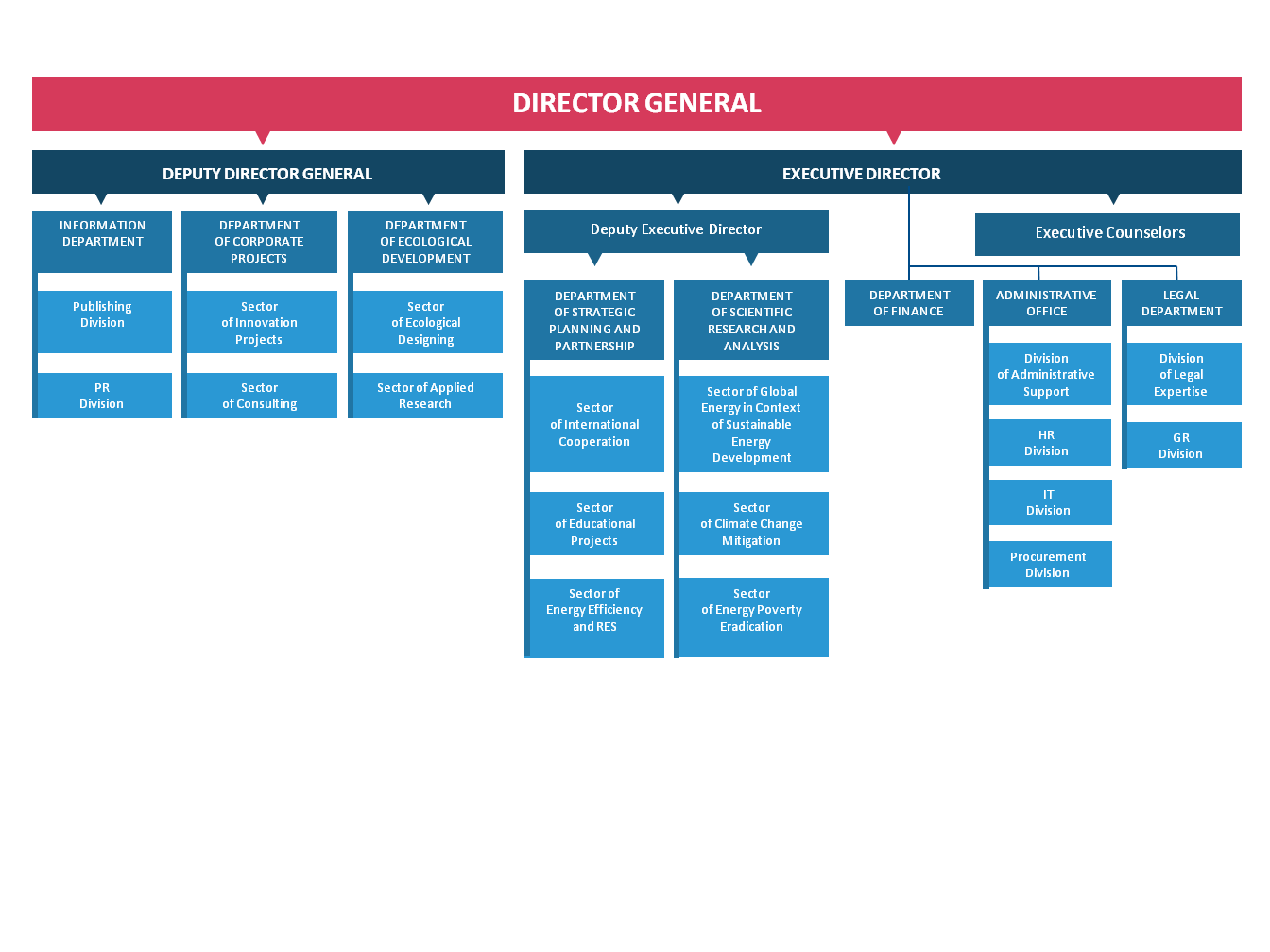 structure2017eng